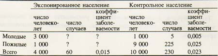 table 8 Стандартизация