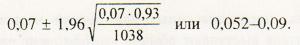 f 6 Коэффициент распространенности
